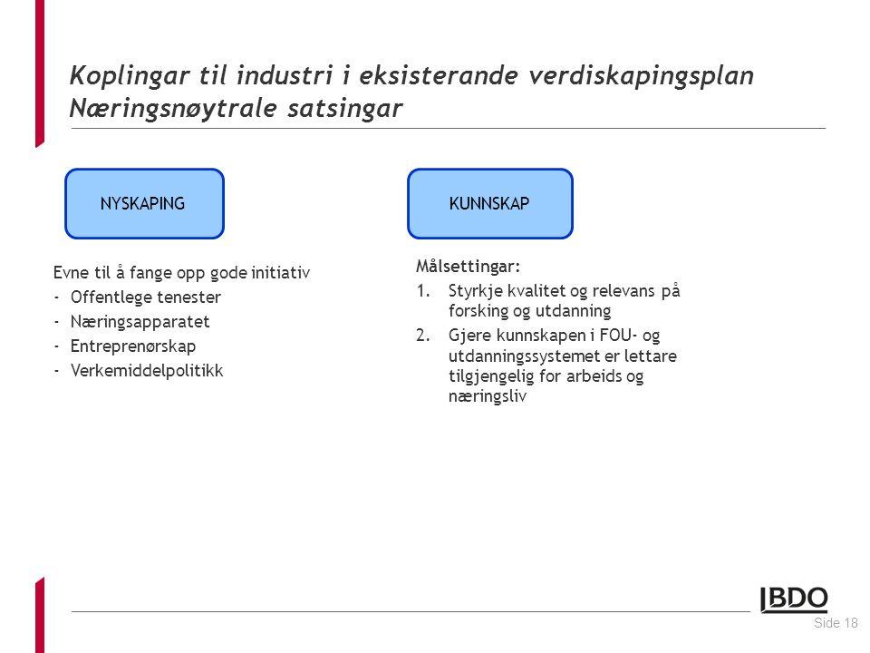 Koplingar til industri i eksisterande verdiskapingsplan Næringsnøytrale satsingar Evne til å fange opp gode initiativ -Offentlege tenester -Næringsapparatet -Entreprenørskap -Verkemiddelpolitikk Side 18 KUNNSKAPNYSKAPING Målsettingar: 1.Styrkje kvalitet og relevans på forsking og utdanning 2.Gjere kunnskapen i FOU- og utdanningssystemet er lettare tilgjengelig for arbeids og næringsliv