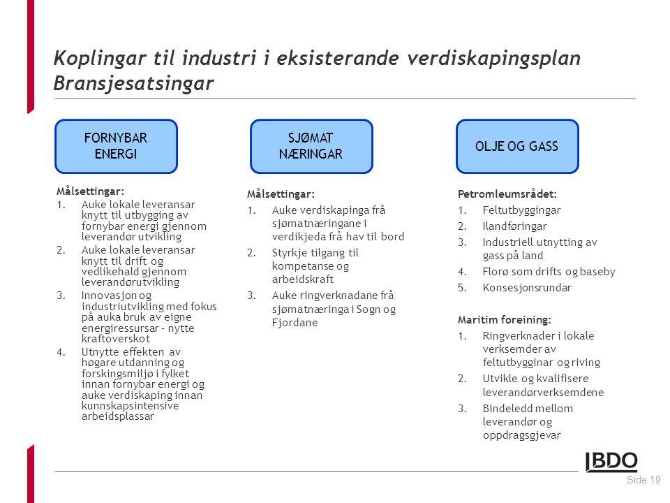 Koplingar til industri i eksisterande verdiskapingsplan Bransjesatsingar Side 19 FORNYBAR ENERGI OLJE OG GASS SJØMAT NÆRINGAR Målsettingar: 1.Auke lokale leveransar knytt til utbygging av fornybar energi gjennom leverandør utvikling 2.Auke lokale leveransar knytt til drift og vedlikehald gjennom leverandørutvikling 3.Innovasjon og industriutvikling med fokus på auka bruk av eigne energiressursar – nytte kraftoverskot 4.Utnytte effekten av høgare utdanning og forskingsmiljø i fylket innan fornybar energi og auke verdiskaping innan kunnskapsintensive arbeidsplassar Målsettingar: 1.Auke verdiskapinga frå sjømatnæringane i verdikjeda frå hav til bord 2.Styrkje tilgang til kompetanse og arbeidskraft 3.Auke ringverknadane frå sjømatnæringa i Sogn og Fjordane Petromleumsrådet: 1.Feltutbyggingar 2.Ilandføringar 3.Industriell utnytting av gass på land 4.Florø som drifts og baseby 5.Konsesjonsrundar Maritim foreining: 1.Ringverknader i lokale verksemder av feltutbygginar og riving 2.Utvikle og kvalifisere leverandørverksemdene 3.Bindeledd mellom leverandør og oppdragsgjevar