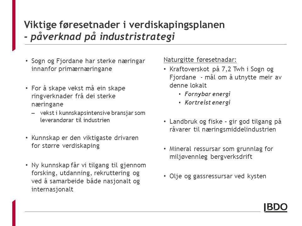 Viktige føresetnader i verdiskapingsplanen - påverknad på industristrategi Sogn og Fjordane har sterke næringar innanfor primærnæringane For å skape v