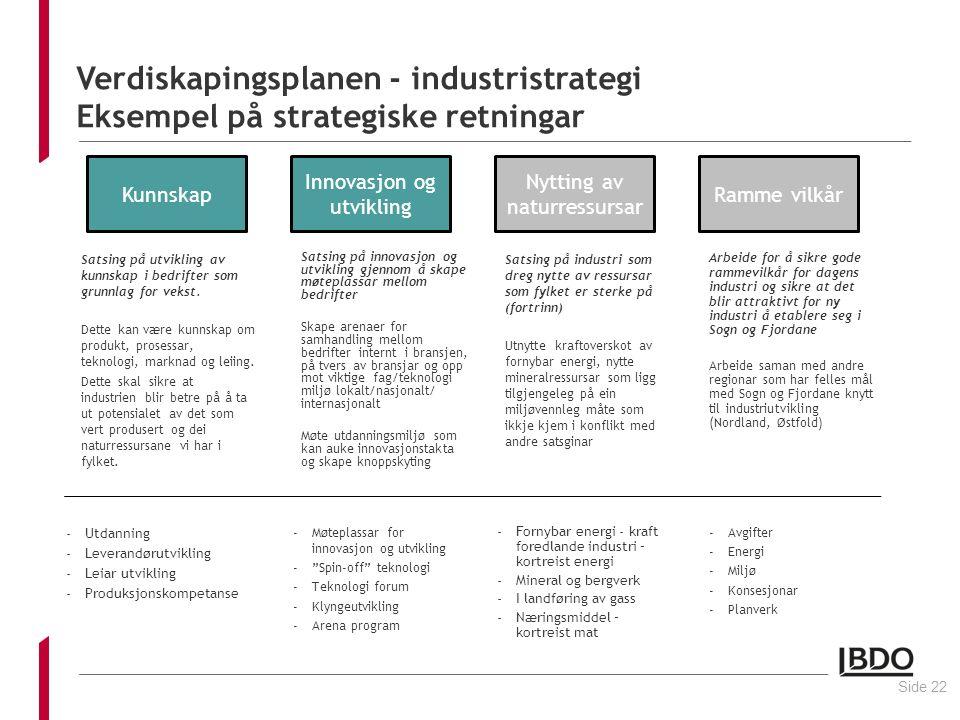 Verdiskapingsplanen - industristrategi Eksempel på strategiske retningar -Utdanning -Leverandørutvikling -Leiar utvikling -Produksjonskompetanse Side