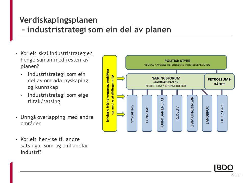 Verdiskapingsplanen – industristrategi som ein del av planen -Korleis skal industristrategien henge saman med resten av planen.