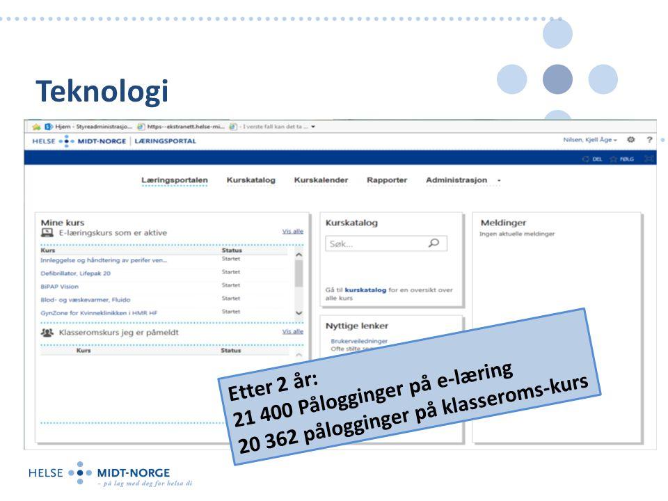 Teknologi Etter 2 år: 21 400 Pålogginger på e-læring 20 362 pålogginger på klasseroms-kurs