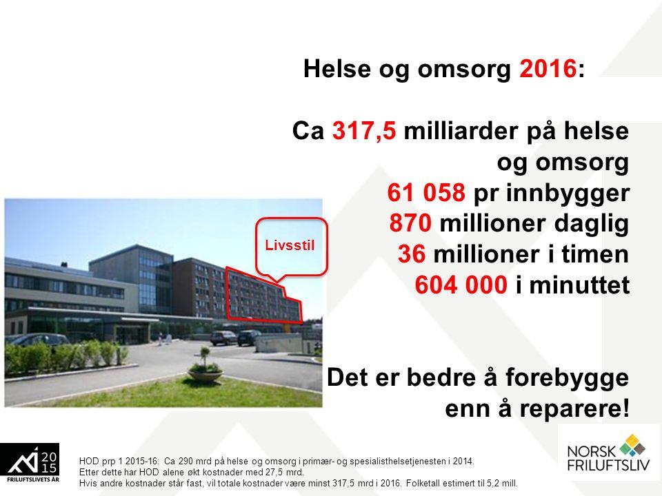 Ny rapport fra Helsedirektoratet 2014: Fysisk aktivitet har potensiell velferdsgevinst på 406 000 gode leveår samfunnsøkonomisk gevinst 455 milliarder kroner hvert år.