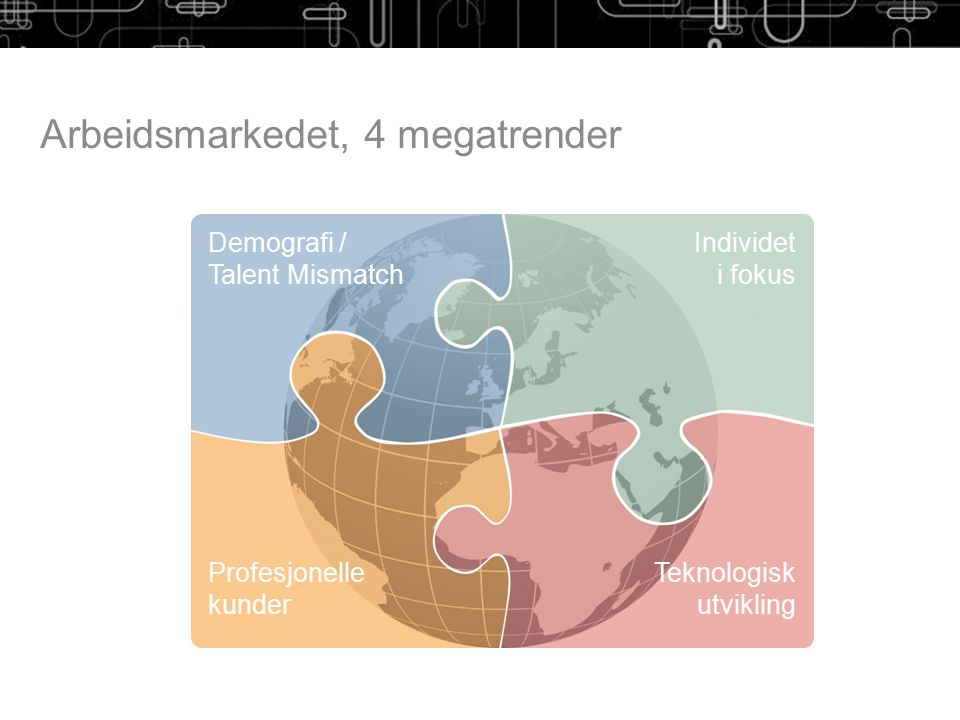 Demografi / Talent Mismatch Profesjonelle kunder Individet i fokus Teknologisk utvikling Arbeidsmarkedet, 4 megatrender