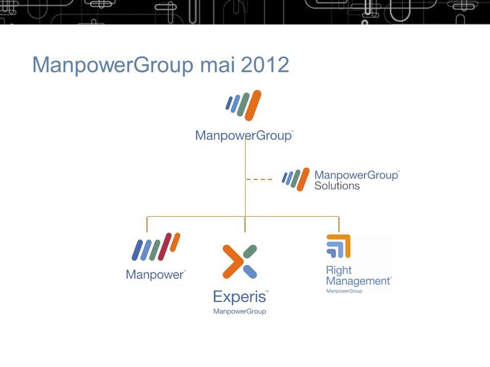 Manpowers arbeidsmarkeds- barometer (MEOS) Q1 2012