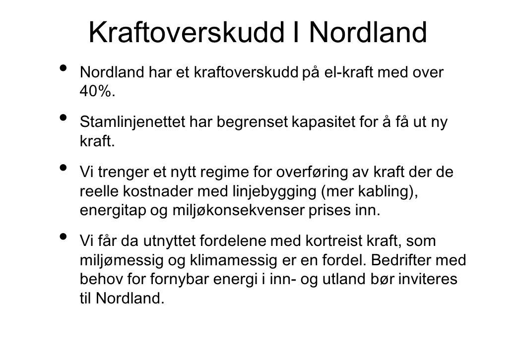 Kraftoverskudd I Nordland Nordland har et kraftoverskudd på el-kraft med over 40%. Stamlinjenettet har begrenset kapasitet for å få ut ny kraft. Vi tr