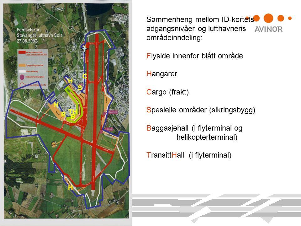 Sammenheng mellom ID-kortets adgangsnivåer og lufthavnens områdeinndeling: Flyside innenfor blått område Hangarer Cargo (frakt) Spesielle områder (sikringsbygg) Baggasjehall (i flyterminal og helikopterterminal) TransittHall (i flyterminal) H H H C S B B TH