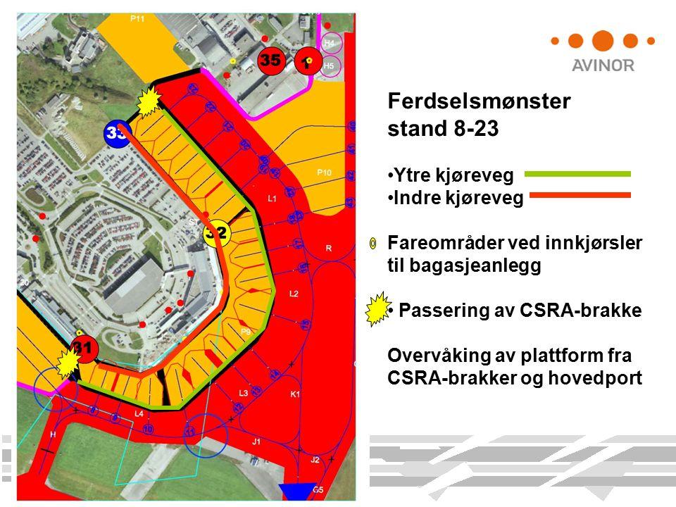 Ferdselsmønster stand 8-23 Ytre kjøreveg Indre kjøreveg Fareområder ved innkjørsler til bagasjeanlegg Passering av CSRA-brakke Overvåking av plattform fra CSRA-brakker og hovedport
