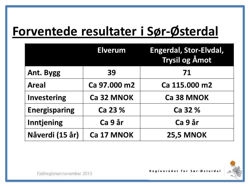 ElverumRegionens NæringsUtvikling Forventede resultater i Sør-Østerdal Fjellregionen november 2013 ElverumEngerdal, Stor-Elvdal, Trysil og Åmot Ant.