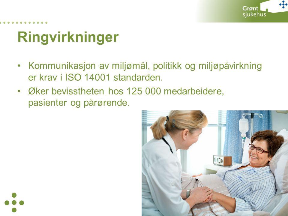 Kommunikasjon av miljømål, politikk og miljøpåvirkning er krav i ISO 14001 standarden.