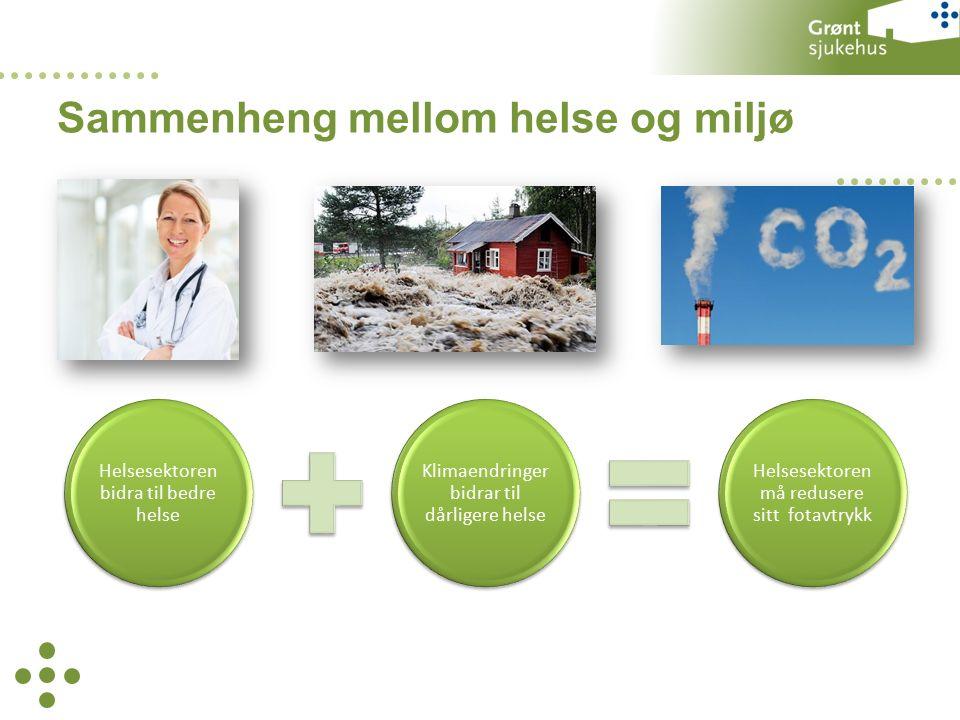 Sammenheng mellom helse og miljø Helsesektoren bidra til bedre helse Klimaendringer bidrar til dårligere helse Helsesektoren må redusere sitt fotavtrykk