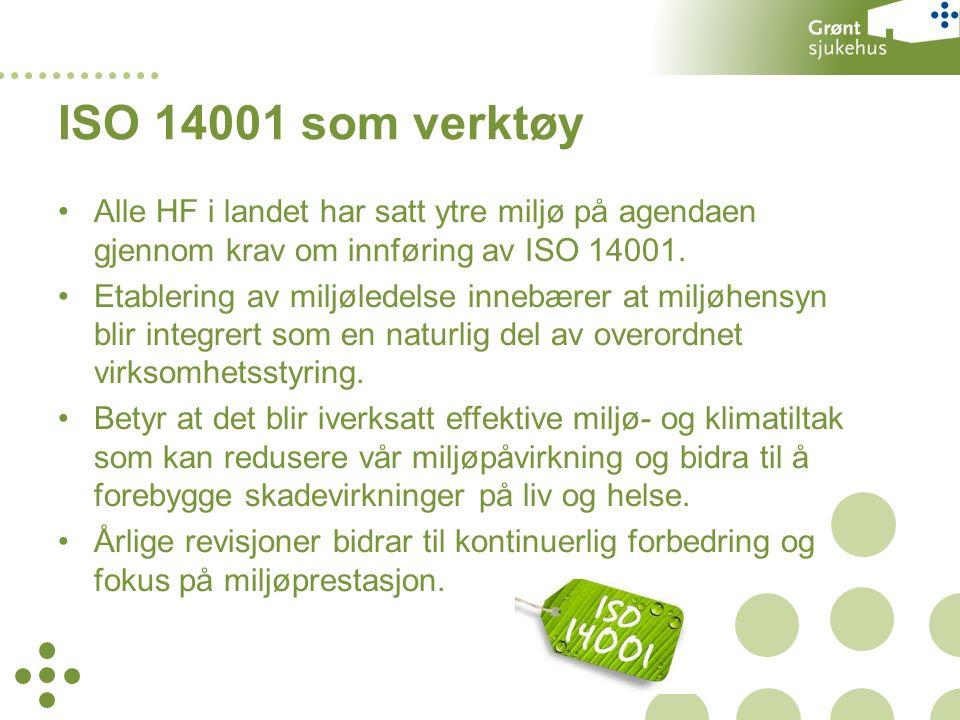 Alle HF i landet har satt ytre miljø på agendaen gjennom krav om innføring av ISO 14001.