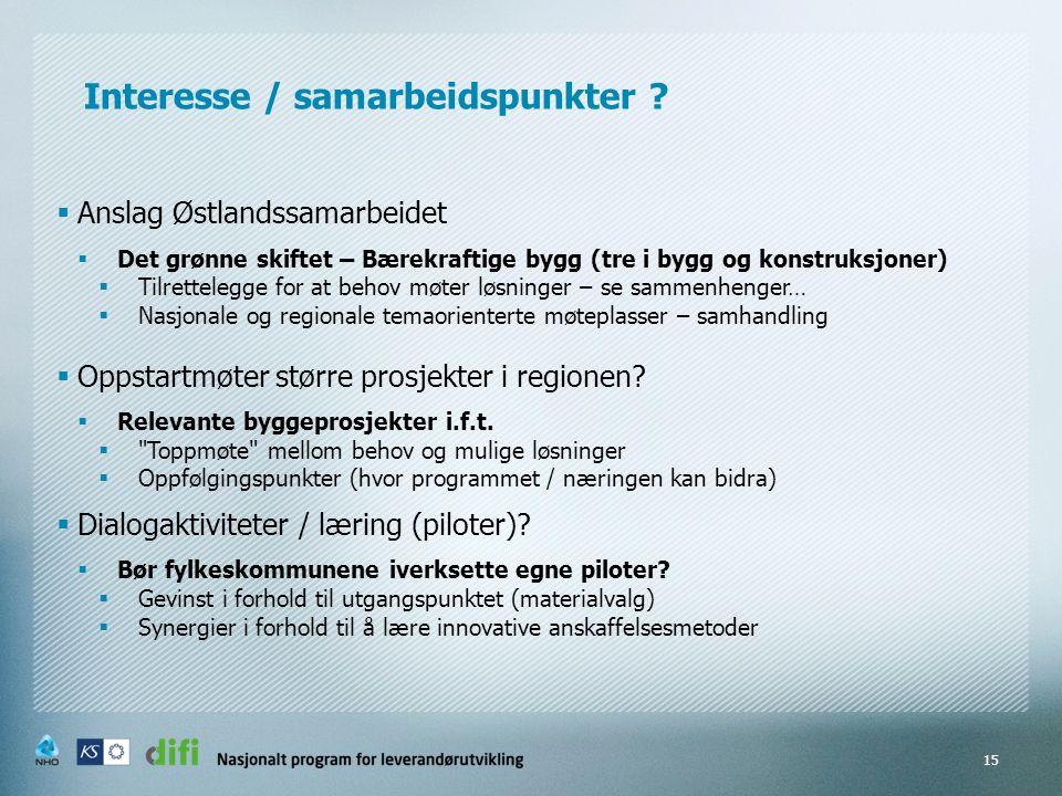  Anslag Østlandssamarbeidet  Det grønne skiftet – Bærekraftige bygg (tre i bygg og konstruksjoner)  Tilrettelegge for at behov møter løsninger – se