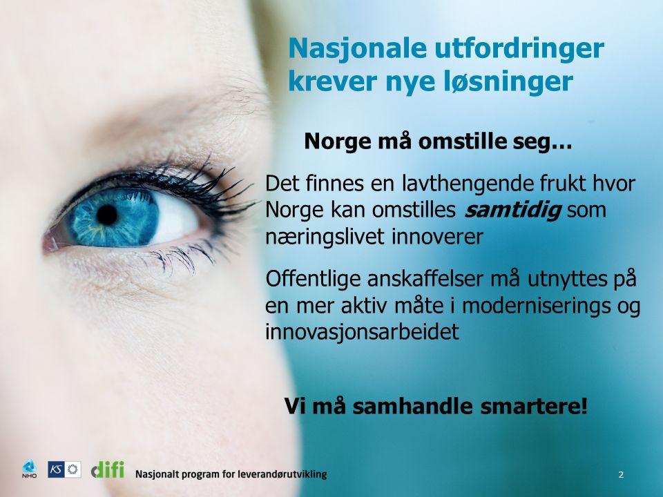 Nasjonale utfordringer krever nye løsninger Norge må omstille seg… Det finnes en lavthengende frukt hvor Norge kan omstilles samtidig som næringslivet innoverer Offentlige anskaffelser må utnyttes på en mer aktiv måte i moderniserings og innovasjonsarbeidet Vi må samhandle smartere.