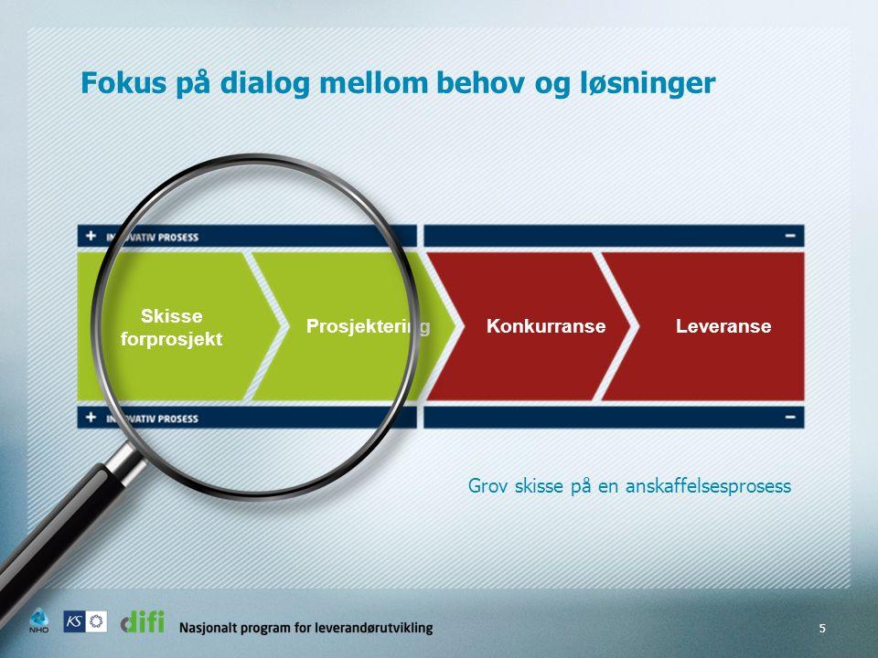 5 Grov skisse på en anskaffelsesprosess Skisse forprosjekt ProsjekteringKonkurranseLeveranse Fokus på dialog mellom behov og løsninger