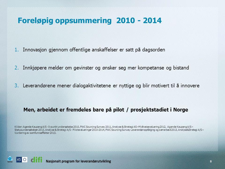 1.Innovasjon gjennom offentlige anskaffelser er satt på dagsorden 2.Innkjøpere melder om gevinster og ønsker seg mer kompetanse og bistand 3.Leverandørene mener dialogaktivitetene er nyttige og blir motivert til å innovere Men, arbeidet er fremdeles bare på pilot / prosjektstadiet i Norge Kilder: Agenda Kaupang A/S - 0-punkt undersøkelse 2010, PWC Sourcing Surwey 2011, Analyse & Strategi AS –Midtveisevaluering 2012, Agenda Kaupang A/S – Statusundersøkelsen 2013, Analyse & Strategi A/S - Pilotevalueringer 2010-2014, PWC Sourcing Surwey Leverandøroppfølging og samarbeid 2013, Analyse&Strategi A/S – Vurdering av samfunnseffekter 2013.