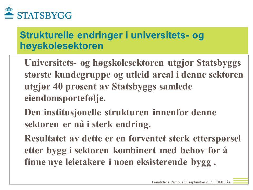 Strukturelle endringer i universitets- og høyskolesektoren Universitets- og høgskolesektoren utgjør Statsbyggs største kundegruppe og utleid areal i d