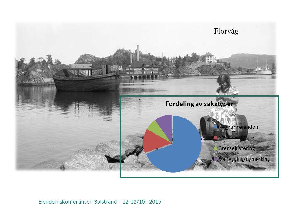 Hvordan vi har gjort det (forts.) Gjennomsnitt av innkomne saker Fordeling av kostnader mot de ulike sakstyper Tidsbruk i de ulike saker Gebyrregulativ 2012 Eiendomskonferansen Solstrand - 12-13/10- 2015 Florvåg
