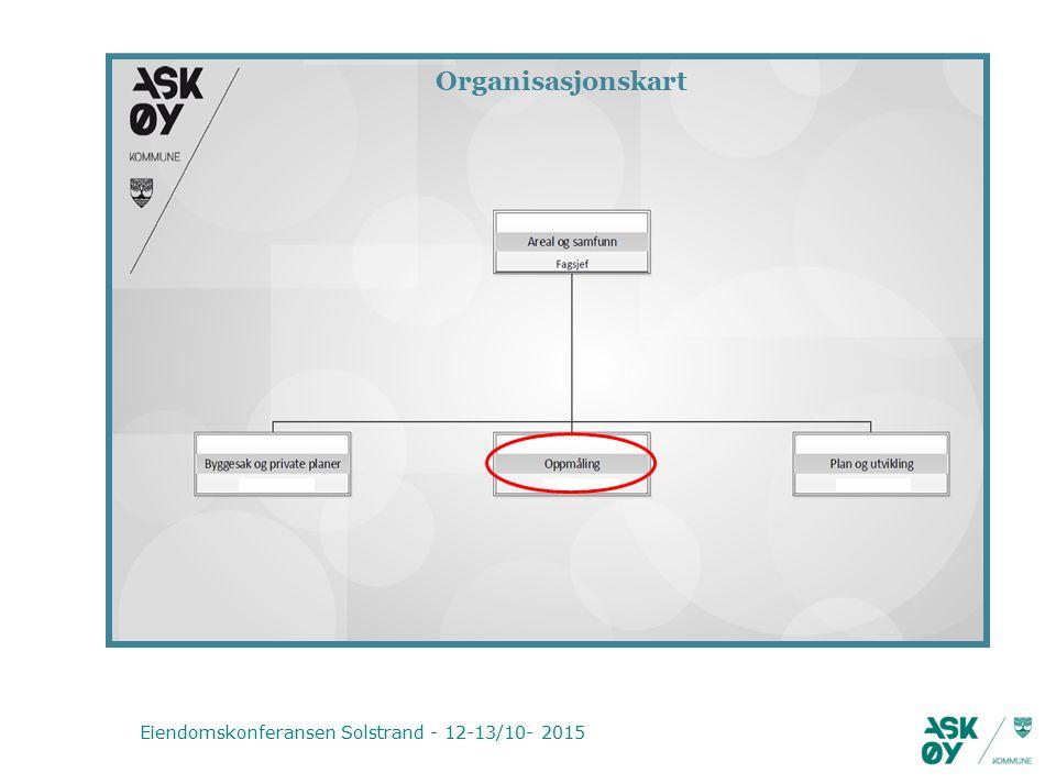 Eiendomskonferansen Solstrand - 12-13/10- 2015 Organisasjonskart