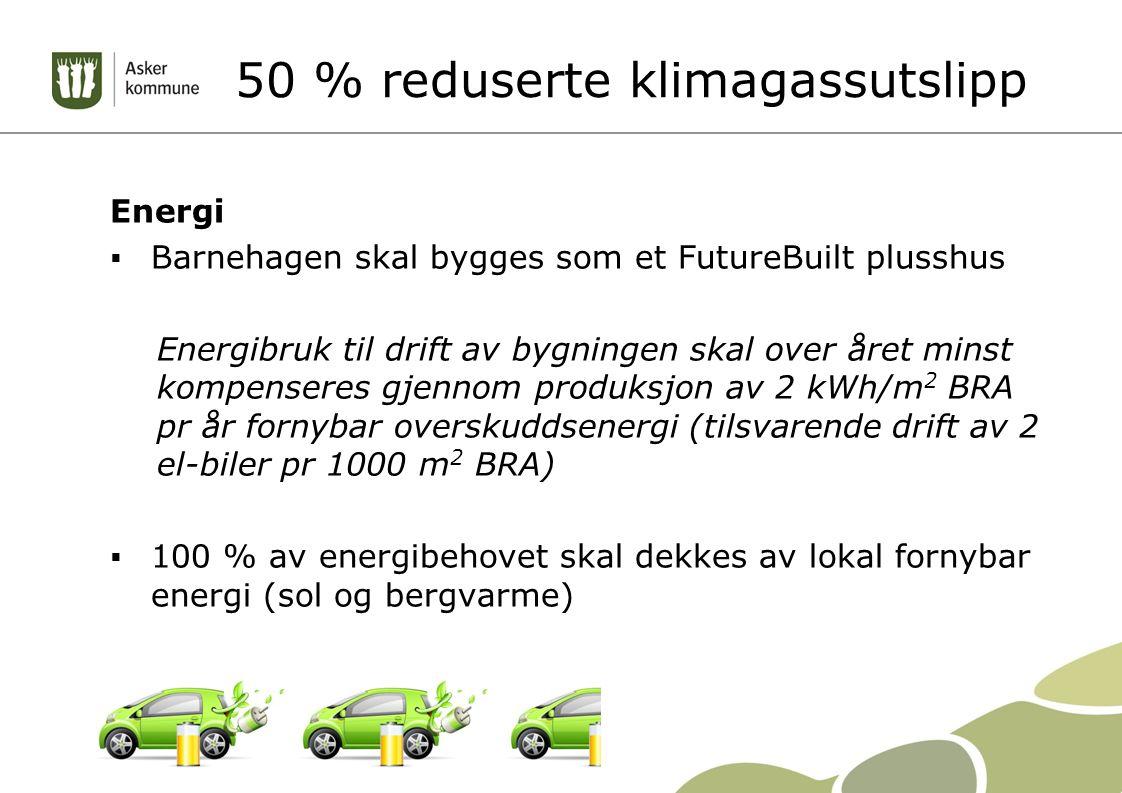 50 % reduserte klimagassutslipp Energi  Barnehagen skal bygges som et FutureBuilt plusshus Energibruk til drift av bygningen skal over året minst kompenseres gjennom produksjon av 2 kWh/m 2 BRA pr år fornybar overskuddsenergi (tilsvarende drift av 2 el-biler pr 1000 m 2 BRA)  100 % av energibehovet skal dekkes av lokal fornybar energi (sol og bergvarme)