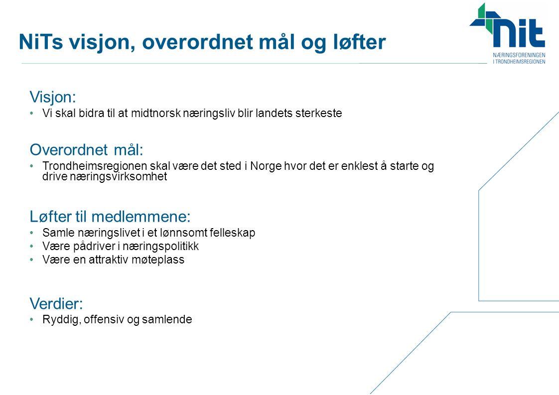 Råd og nettverksgrupper i NiT Handel Jørgen Sagmo Retro AS Finans Bent R.