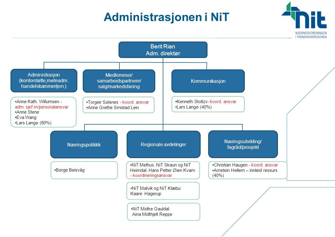 Administrasjonen i NiT Berit Rian Adm. direktør Anne Kath.