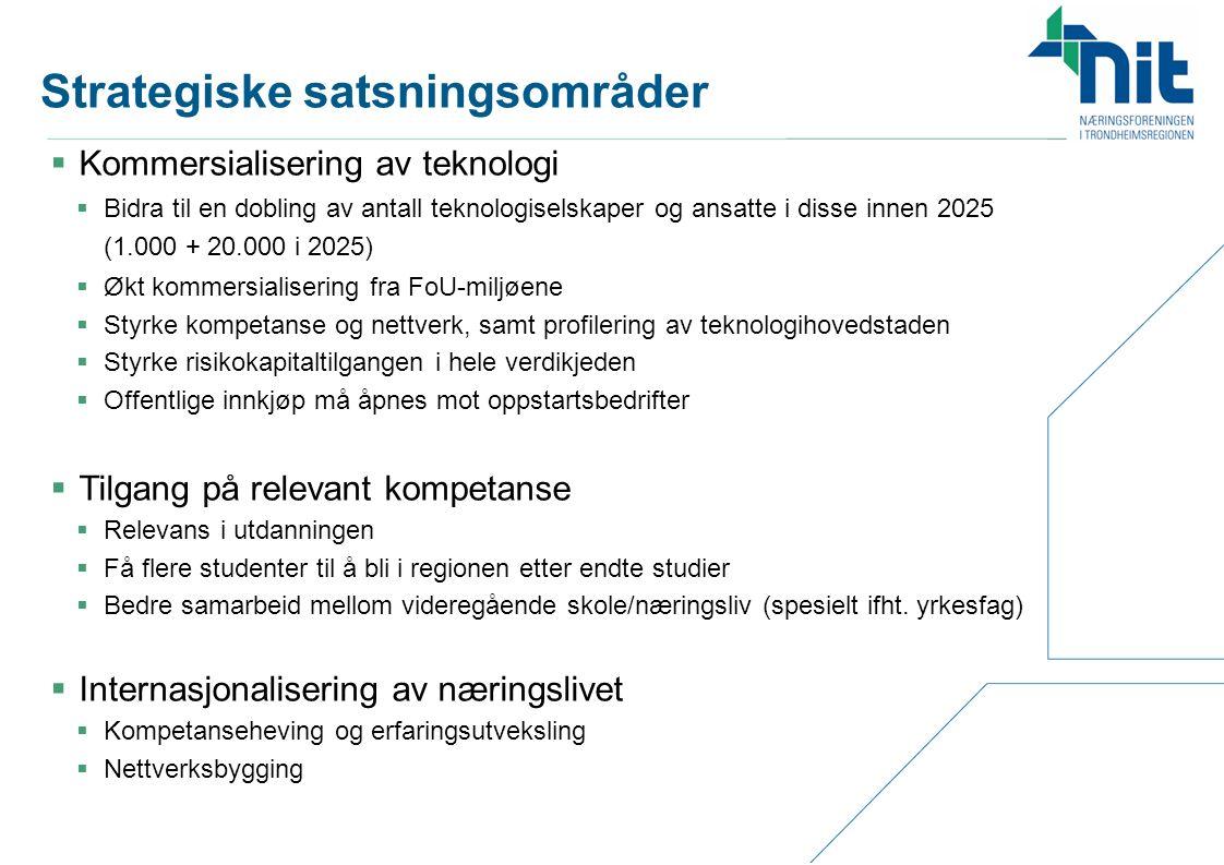 Prioriterte næringspolitiske saker 2016  Økonomisk vital og miljømessig god sentrumsutvikling i alle seks kommuner  Sikre utviklingsmuligheter (= nytt bolig- og næringsareal) i sentrum i alle NiT-kommuner  Bidra til gjennomføring av tiltak for økt handel i sentrum i alle NiT- kommuner  Ha særskilt fokus på Midtbyen i Trondheim (egen handlingsplan)  Helhetlig areal- og samferdselspolitikk i regionen  Sikre nok attraktivt og bebyggbart næringsareal i regionen i et 30 års perspektiv  Få på plass veiløsning for FV 704 til Klæbu som vil utløse næringsarealer på Tulluan, og løse trafikkutfordringen for adkomst til/fra næringsarealene på Sandmoen  Rask og forutsigbar kommunal saksbehandling av bygge- og reguleringssaker  Mer næringsfremmende politikere og offentlige administrasjoner  Gjennomføre jevnlige møter med lokale, regionale og sentrale politikere samt ledere i offentlige administrasjoner  Invitere politikere/administrasjon til NiTs møter/seminarer Regionale/lokale saker: