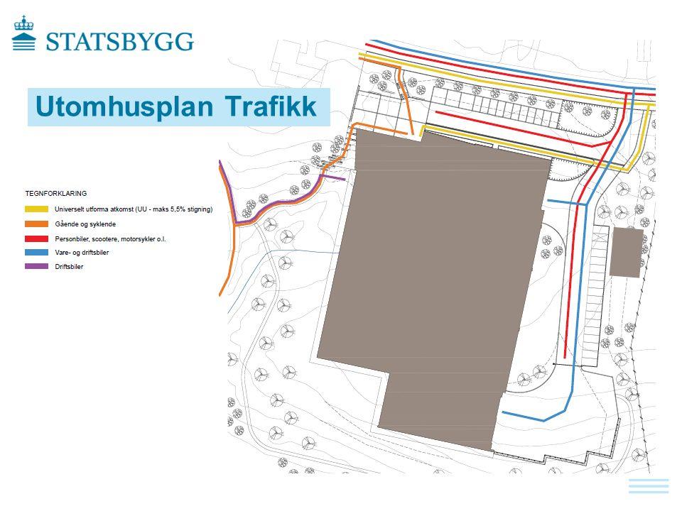 Utomhusplan Trafikk