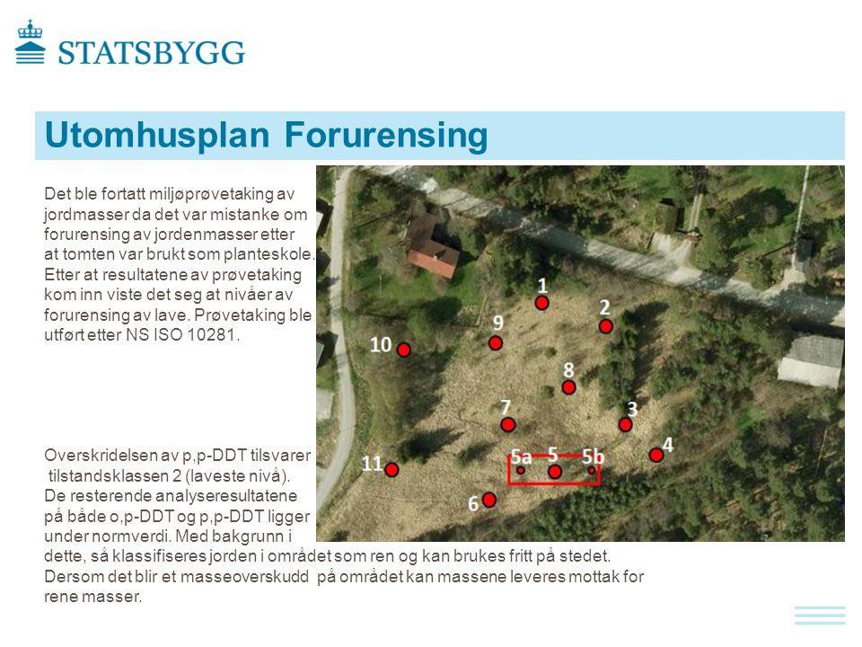Utomhusplan Forurensing Det ble fortatt miljøprøvetaking av jordmasser da det var mistanke om forurensing av jordenmasser etter at tomten var brukt som planteskole.