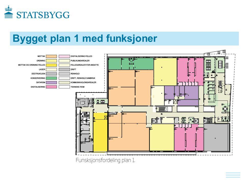 Bygget plan 1 med funksjoner