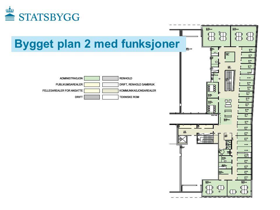 Bygget plan 2 med funksjoner