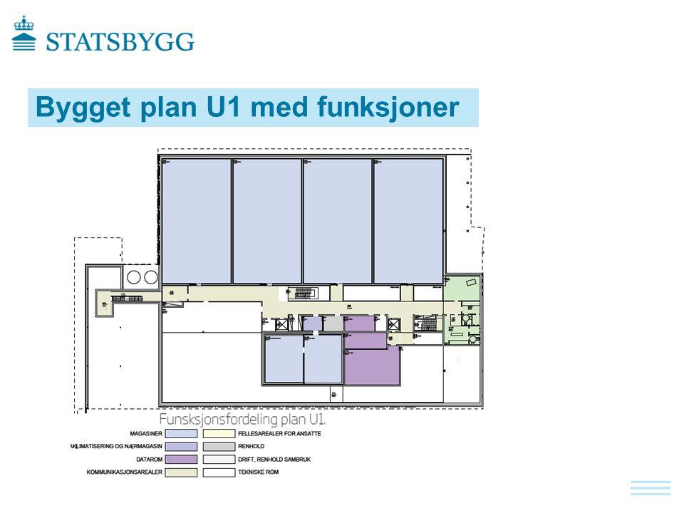 Bygget plan U1 med funksjoner