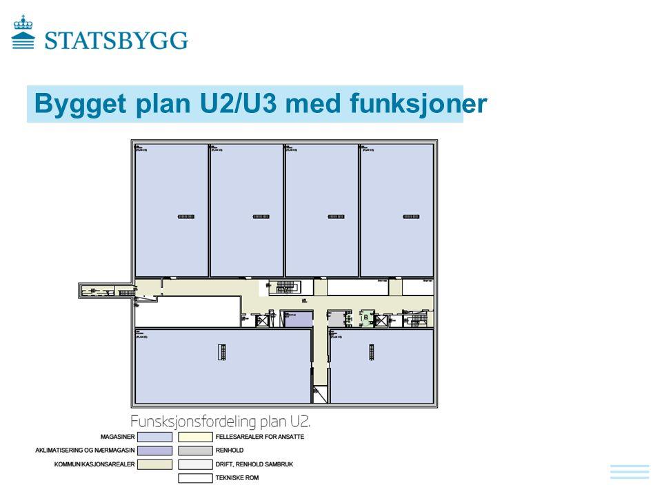 Bygget plan U2/U3 med funksjoner