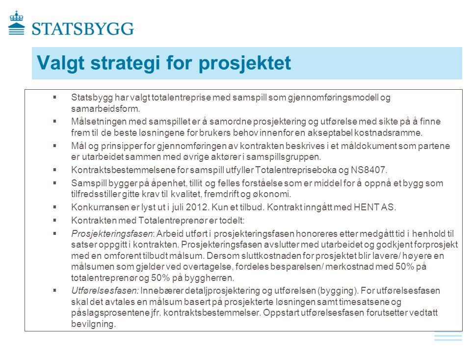 Valgt strategi for prosjektet  Statsbygg har valgt totalentreprise med samspill som gjennomføringsmodell og samarbeidsform.