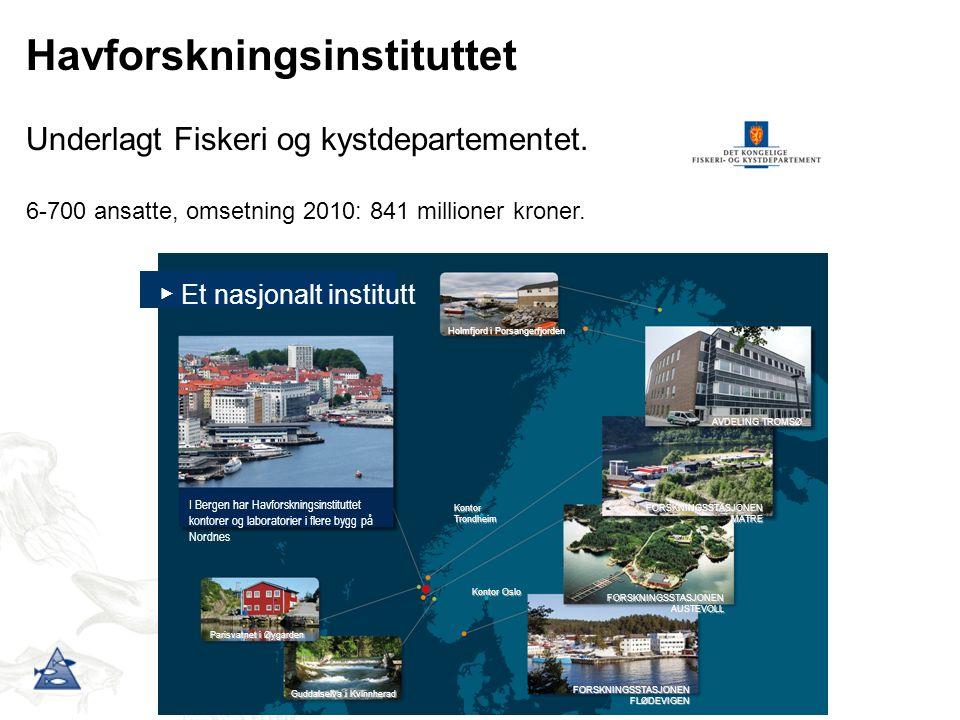 Havforskningsinstituttet Underlagt Fiskeri og kystdepartementet.