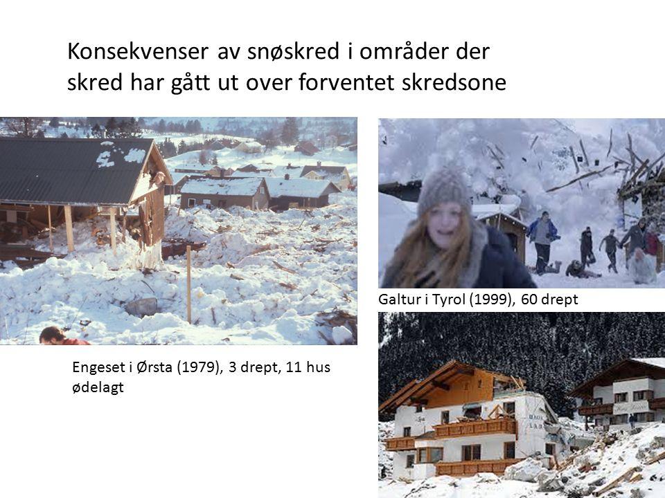 Konsekvenser av snøskred i områder der skred har gått ut over forventet skredsone Engeset i Ørsta (1979), 3 drept, 11 hus ødelagt Galtur i Tyrol (1999), 60 drept