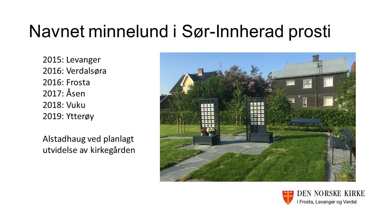 Navnet minnelund i Sør-Innherad prosti 2015: Levanger 2016: Verdalsøra 2016: Frosta 2017: Åsen 2018: Vuku 2019: Ytterøy Alstadhaug ved planlagt utvide