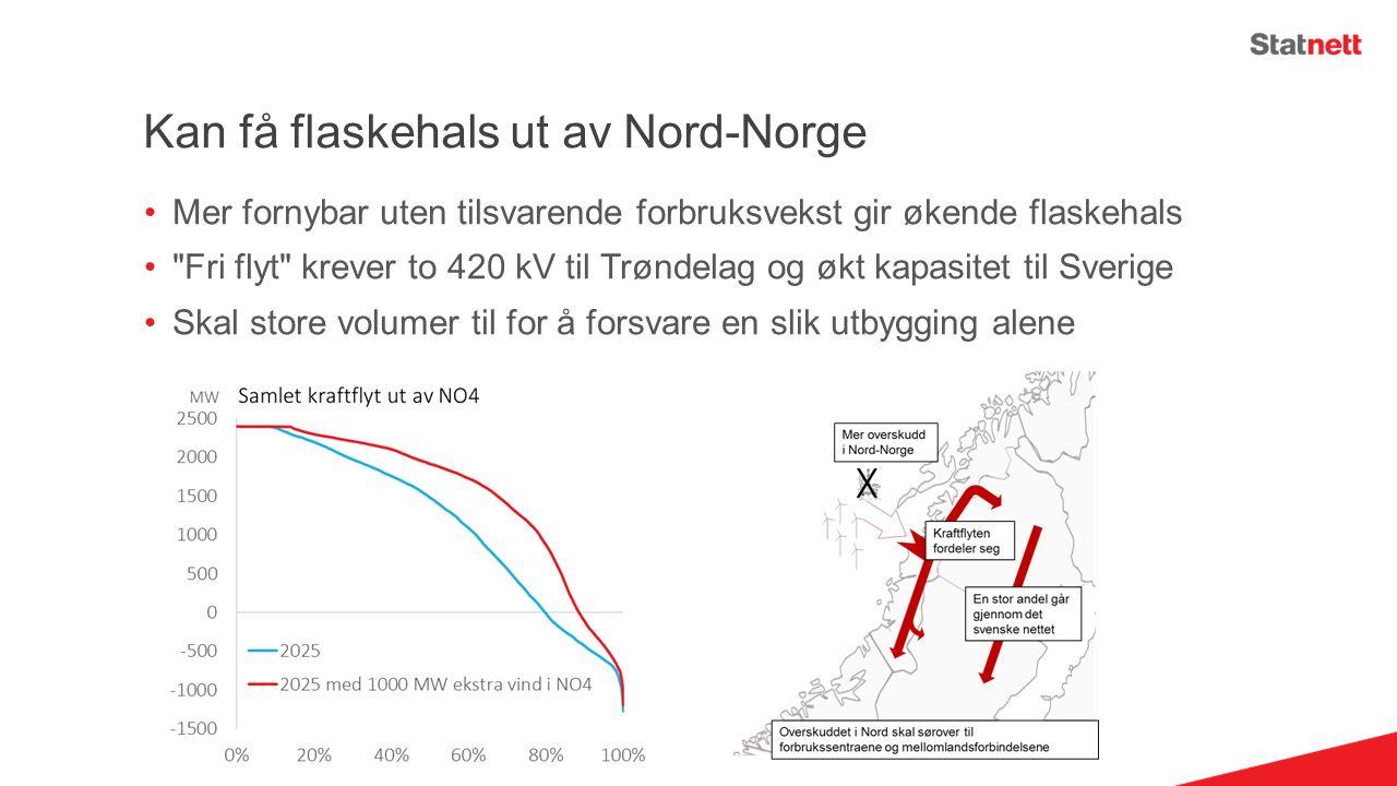 Kan få flaskehals ut av Nord-Norge Mer fornybar uten tilsvarende forbruksvekst gir økende flaskehals Fri flyt krever to 420 kV til Trøndelag og økt kapasitet til Sverige Skal store volumer til for å forsvare en slik utbygging alene