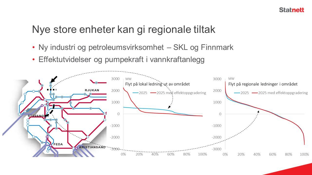 Nye store enheter kan gi regionale tiltak Ny industri og petroleumsvirksomhet – SKL og Finnmark Effektutvidelser og pumpekraft i vannkraftanlegg