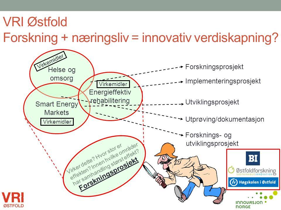 Helse og omsorg Smart Energy Markets Energieffektiv rehabilitering VRI Østfold Forskning + næringsliv = innovativ verdiskapning? Virkemidler Virker de