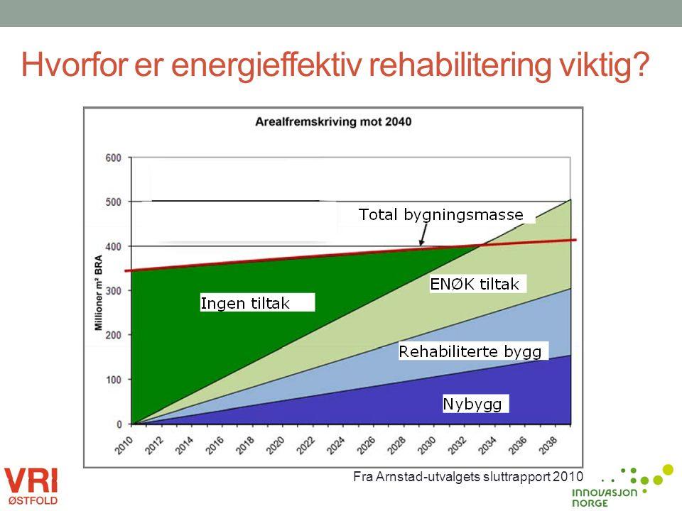 Hvorfor er energieffektiv rehabilitering viktig? Fra Arnstad-utvalgets sluttrapport 2010