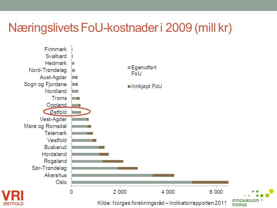 Næringslivets FoU-kostnader i 2009 (mill kr) Kilde: Norges forskningsråd – Indikatorrapporten 2011