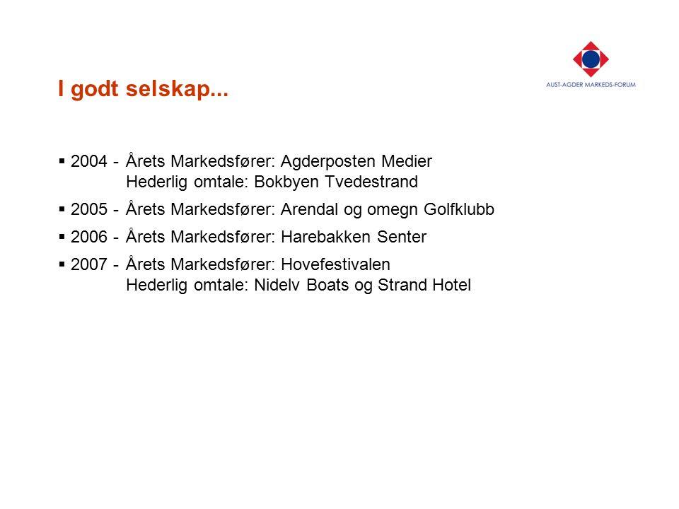 I godt selskap...  2004 - Årets Markedsfører: Agderposten Medier Hederlig omtale: Bokbyen Tvedestrand  2005 - Årets Markedsfører: Arendal og omegn G
