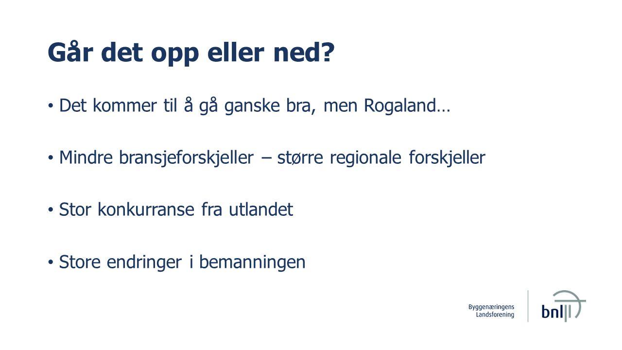Tiltro til bedriftens egen økonomi vs. Norges økonomi