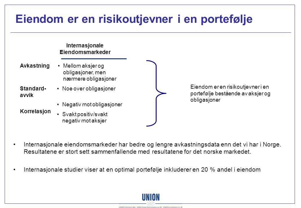 Eiendom er en risikoutjevner i en portefølje Internasjonale eiendomsmarkeder har bedre og lengre avkastningsdata enn det vi har i Norge. Resultatene e