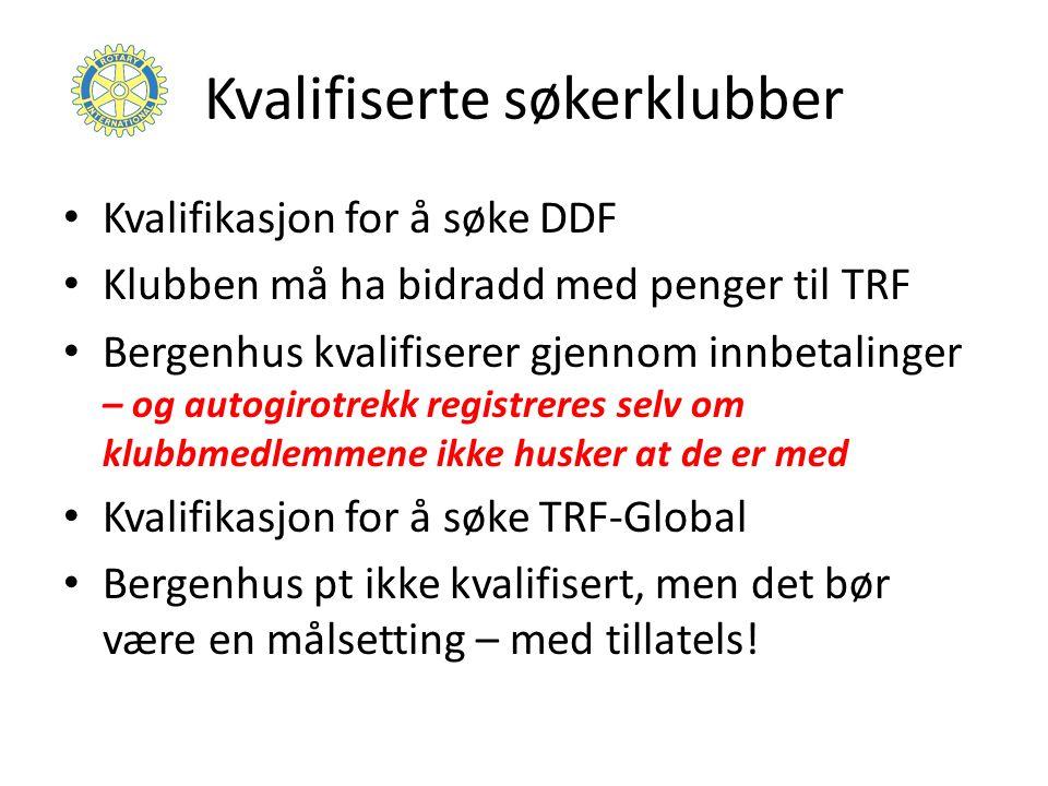 Kvalifiserte søkerklubber Kvalifikasjon for å søke DDF Klubben må ha bidradd med penger til TRF Bergenhus kvalifiserer gjennom innbetalinger – og autogirotrekk registreres selv om klubbmedlemmene ikke husker at de er med Kvalifikasjon for å søke TRF-Global Bergenhus pt ikke kvalifisert, men det bør være en målsetting – med tillatels!