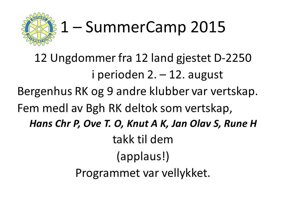 1 – SummerCamp 2015 12 Ungdommer fra 12 land gjestet D-2250 i perioden 2.