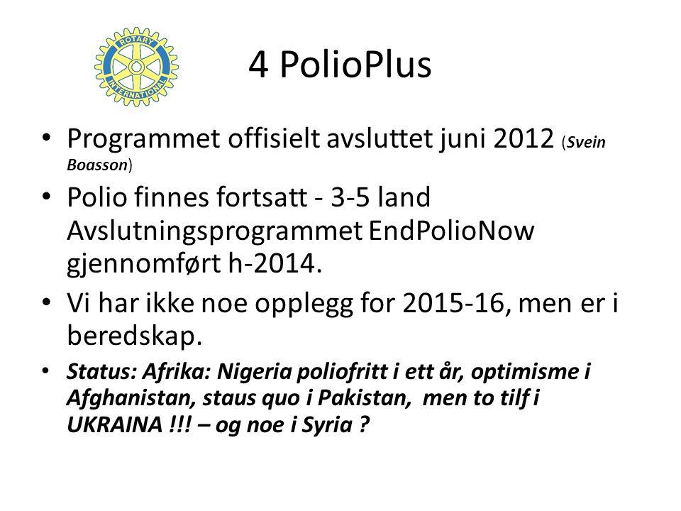 4 PolioPlus Programmet offisielt avsluttet juni 2012 (Svein Boasson) Polio finnes fortsatt - 3-5 land Avslutningsprogrammet EndPolioNow gjennomført h-2014.