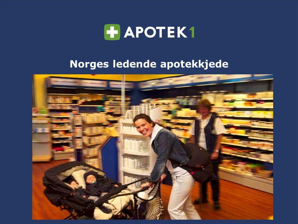 22 Skårer 181 apotek Max distanse = 850 kilometers Dagens distribusjonsstruktur Narvik 30 apotek Max distanse = 1 000 kilometer