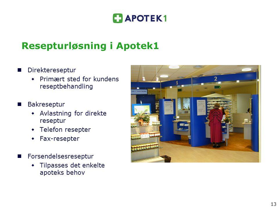 13 Resepturløsning i Apotek1 Direktereseptur wPrimært sted for kundens reseptbehandling Bakreseptur wAvlastning for direkte reseptur wTelefon resepter wFax-resepter Forsendelsesreseptur wTilpasses det enkelte apoteks behov